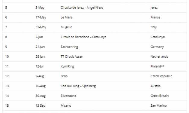 MotoGP 2020 – Schedule